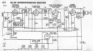 wa2ise's home page of radios radio schematics diagrams for rca 1-bx-8l at Radio Schematic Diagrams