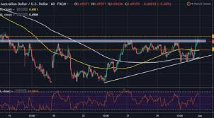 Aud Usd Rally Runs Out Of Steam At Key Resistance Level