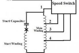 wiring diagram of electric stand fan wiring diagram Cooling Fan Relay Wiring Diagram at 3 Sd Fan Wiring Diagrams
