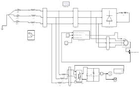 a review of technical issues for grid connected renewable energy simulation diagram for grid connected wind turbine statcom control