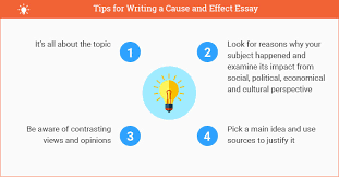 cause and effect essay example climate change hurricanes how to write a cause and effect essay