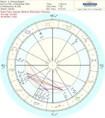 Find Your Natal Chart Generate Your Natal Western Astrology Chart Karmic Fox