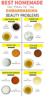 face mask for spots