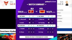 इंडियन प्रीमियर लीग (आईपीएल) 2021 में आज रॉयल चैलेंजर्स बेंगलोर (आरसीबी) का मुकाबला ipl 2021 srh vs rcb 6th हिंदी न्यूज़ › क्रिकेट › ipl 2021 srh vs rcb: Atn Dlgyktjcrm