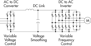 principles of operation ac vfd drives natural resources circuit diagram for a pwm vfd