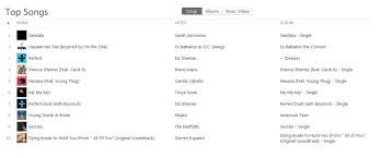 Sa Itunes Chart Sarah G Strikes With Sandata Instantly Tops Chart Abs