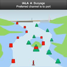 An Explanation Of The Iala Maritime Buoyage System