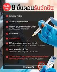 ศบค.' แนะ 8 ขั้นตอนรับวัคซีน ต้องสแกน Line 'หมอพร้อม' ติดตามอาการ