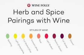 Wine Folly Tips On Pairing Wine With Food Mirabeau En Provence
