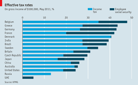 Tax Rates By Country Chart Effective Tax Rates The Economist