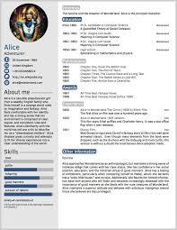 What Does Cv Resume Mean 321918 Cv In Tabular Form 18 Tabular Resume
