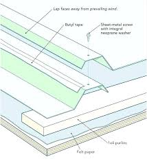how to install corrugated metal roof install metal roof on shed how to install metal roofing