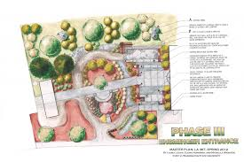 Small Picture Waterwise Garden Design Markcastroco