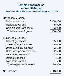 Single Step Vs Multi Step Income Statement Key Differences