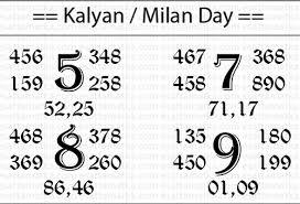 Matka Pana Chart Satta Matka Kalyan Matka Super Result Chart Today Of 19 Sept