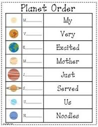 moreover 58 best 4th grade solar system images on Pinterest   Teaching additionally The Solar System Quiz – Free Solar System Printable for Kids besides 61 FREE Space Worksheets additionally Science Worksheets   Printables   Education likewise  besides Science Worksheets   Printables   Education also 61 FREE Space Worksheets moreover  besides Solar System  Choose the correct option   TurtleDiary additionally Solar System  Choose the correct option   TurtleDiary. on cheack science worksheets planets
