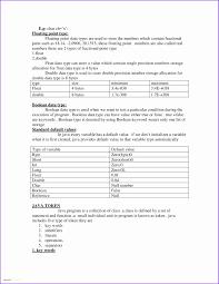 47 Basic Adobe Illustrator Flyer Template Iyazam