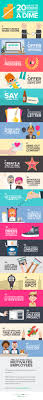 best images about infographics donald o connor infographic according to dr donald clifton s book how full is your bucket the number one reason people leave their jobs is that they don t feel