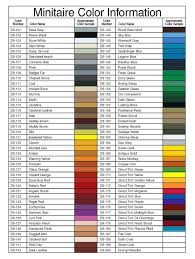 B Q Paint Color Chart Ideas Tales From A Happy House March 2015 b u0026q  garden fence