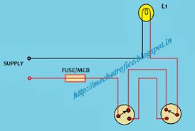 application of godown wiring wiring diagram for you • circuit diagram for staircase wiring 36 wiring diagram go down logo godowns karyana store