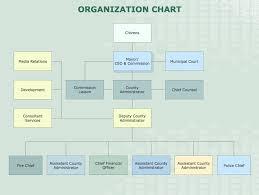 Visio Organization Chart Template Sample Cv English Resume
