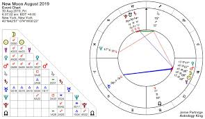 New Moon Chart New Moon August 2019 Express Yourself Astrology King