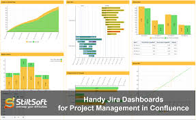 How To Export Burndown Chart In Jira Handy Jira Dashboards For Project Management In Confluence