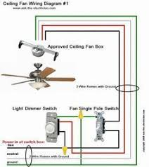 25 best ceiling fan wiring ideas on pinterest bedroom fan Harbor Breeze Switch Wiring Diagram ceiling fan wiring diagram 1 harbor breeze fan switch wiring diagram