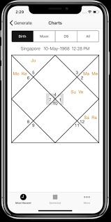 Vedic Chart Horoscope Kundli App For Iphones
