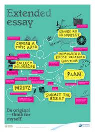 based dissertation management school teacher aide essay annabel