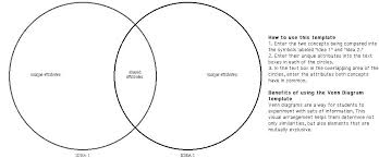 How To Use A Triple Venn Diagram Math Venn Diagram Solver Ispe Indonesia Org