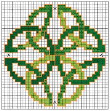 Celtic Symbol Chart Celtic Knot Chart Celtic Cross Stitch Cross Stitch Cross