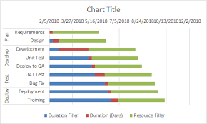 Excel Dashboard Templates Your Home To Learn Dynamic Excel