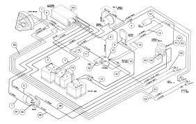 club car headlight wiring diagram club wiring diagrams club car wiring diagram gas at Wiring Diagram For Club Car