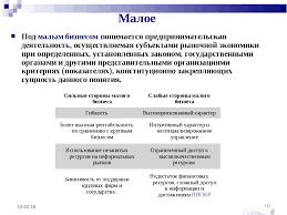 Организация предпринимательской деятельности Презентация к Теме  слайда 10 Малое Под малым бизнесом понимается предпринимательская деятельность осущест