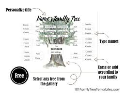 Blank Cousin Chart Cousin Family Tree Cousin Family Tree Edit Online And Then