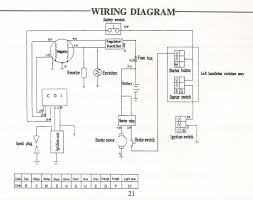 peace sports 110cc atv wiring diagram atv wiring diagrams for polaris sportsman 90 service manual at Polaris Outlaw 90 Wiring Diagram