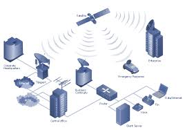 hybrid satellite and common carrier network diagram wireless hybrid satellite and common carrier network diagram