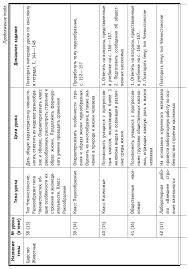 Тематическое и поурочное планирование по биологии класс  ПРИМЕРНОЕ ТЕМАТИЧЕСКОЕ ПЛАНИРОВАНИЕ ПО КУРСУ БИОЛОГИЯ МНОГООБРАЗИЕ ЖИВЫХ ОРГАНИЗМОВ 7 КЛАСС
