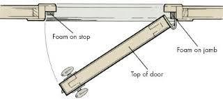 door jamb diagram. Notice On The Diagram Below That One Strip Is To Be Installed Door-stop And Other Door Jamb. Jamb S