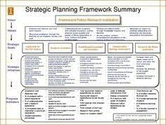 Strategic Planning Framework Strategic Planning Pdf Mytv Pw