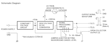 flammability diagram related keywords suggestions flammability circuit diagram together furnace flame sensor wiring