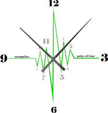 Small Picture 68 best wall clock images on Pinterest Wall dcor Clock wall