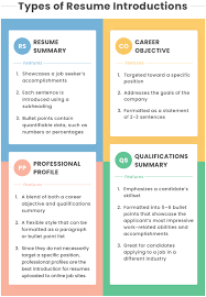 Impressive Resume 49 Insider Resume Tips Tricks Craft The Perfect Resume Rg