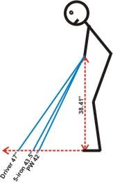 61 Precise How Is The Ping Lenght Chart Measured