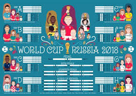 World Cup Planner Chart 2018 By Now The Writing Is On The Wall Or At Least Its On The