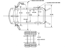 figure 18 truck exterior dimensions width