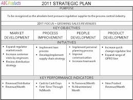 strategic plan outline template one page strategic plan strategic planning for your small business