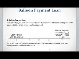 Balloon Payment Loan Lesson 11 Video 2 Balloon Payment Loan And Interest Only Loan Youtube