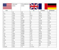 Uk To Us Ring Conversion Chart Choosing Your Ring Size Nicholas Wylde